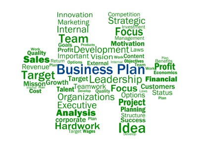 Business cards,Business plans,Business proposal,Start a business